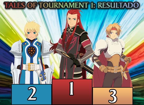 Tales of Tournament 1: Resultado