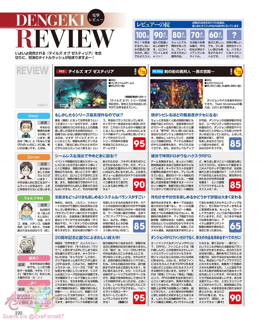 Dengeki_ToZ_Review